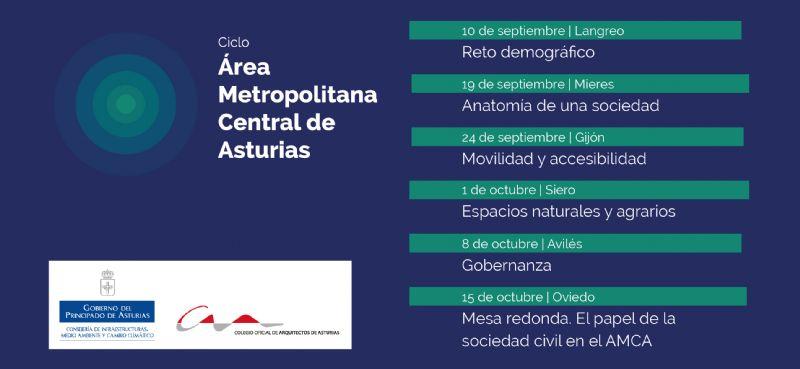 Ciclo de conferencias Área Metropolitana Central de Asturias