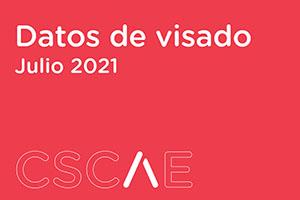 DAtos visado II T 2021