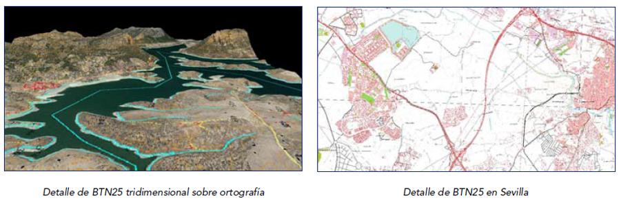 Base Topográfica Nacional IGN