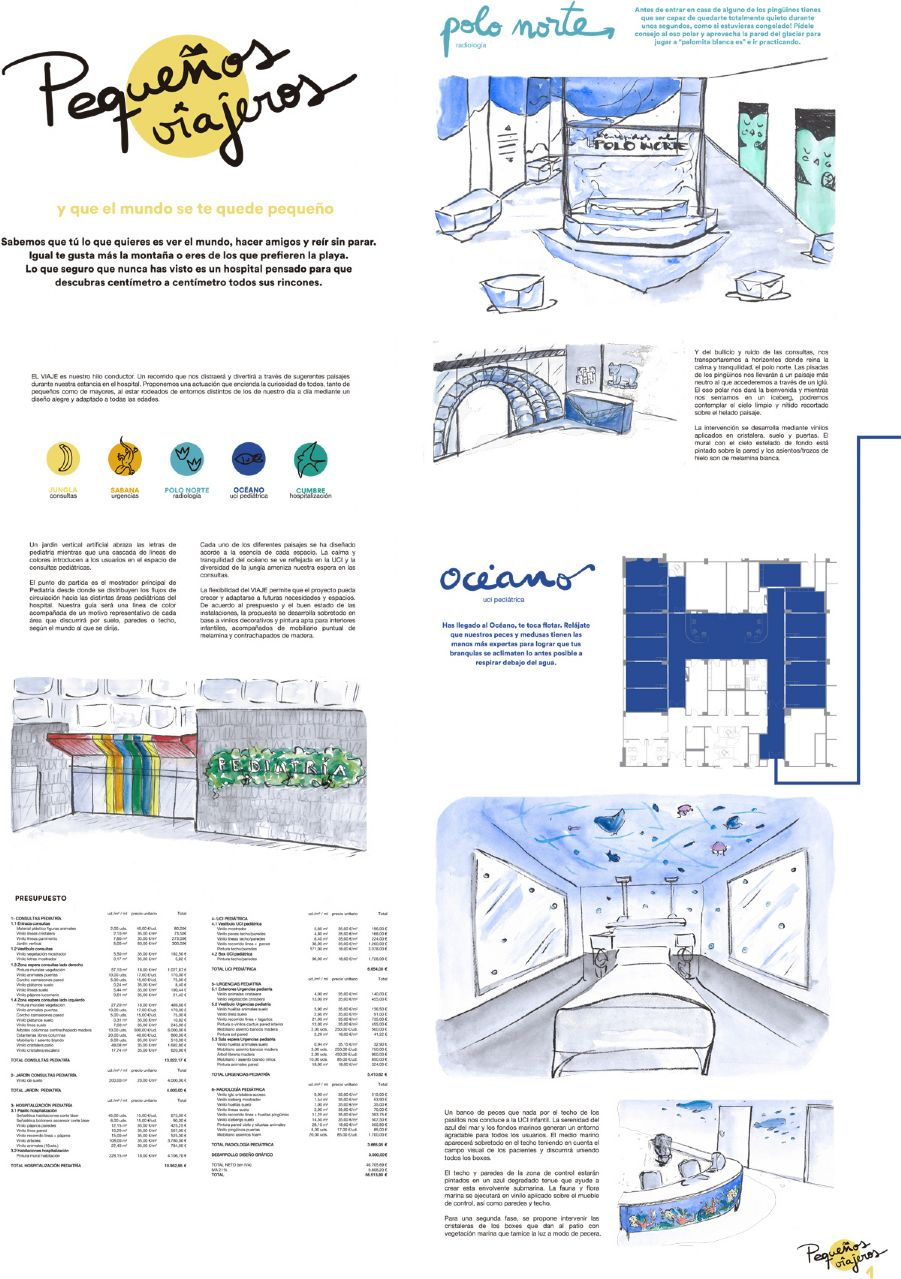 Concurso de Ideas para las áreas de pediatría del HUCA - Pequeños Viajeros (Panel 1)