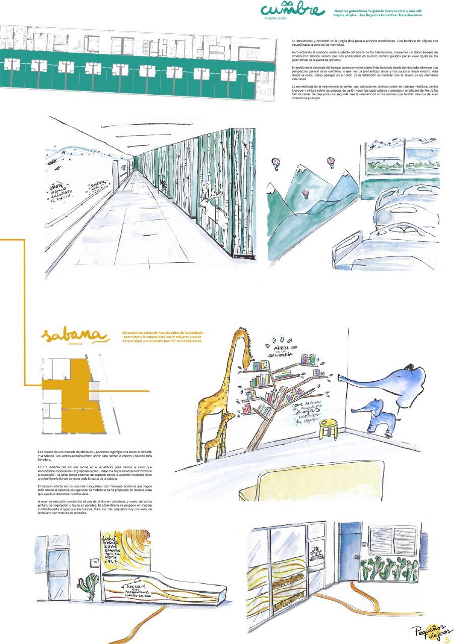 Concurso de Ideas para las áreas de pediatría del HUCA - Pequeños Viajeros (Panel 3)