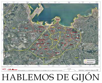 Hablemos de Gijón