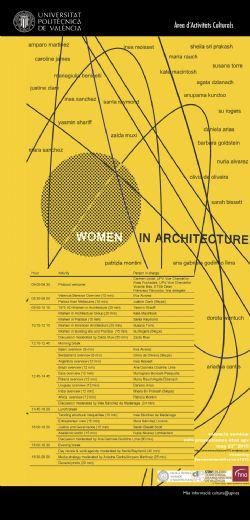 Seminario internacional sobre el trabajo de las mujeres arquitectas